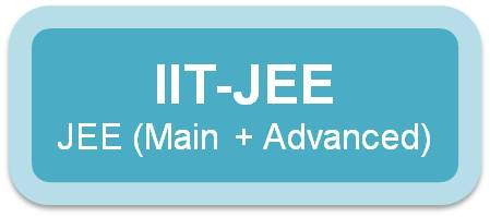 IIT JEE SYLLABUS PDF free Download