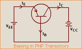 TRANSISTOR BIASING Questions and Answers pdf