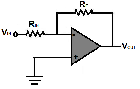 OP AMP Questions and Answers pdf