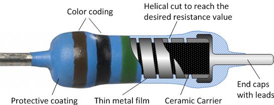 Metal Film Resistor 1