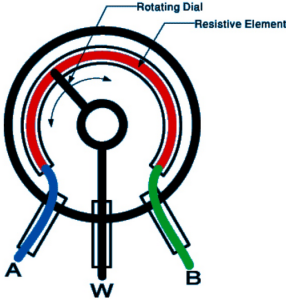 variable resistor roattaion rotating angle of variable capacitor