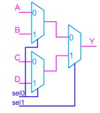 4:1 mux using only 2:1 mux