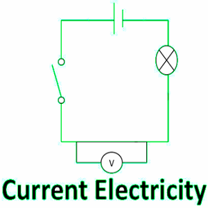 300+ TOP CURRENT ELECTRICITY Multiple Choice Questions Answers
